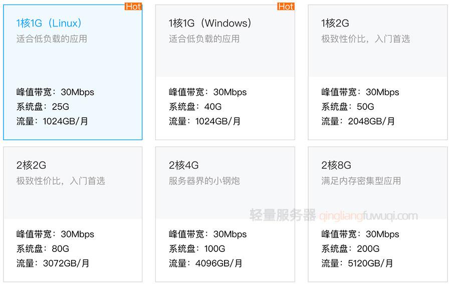 腾讯云轻量应用服务器免备案特惠(中国香港/新加坡/美国)