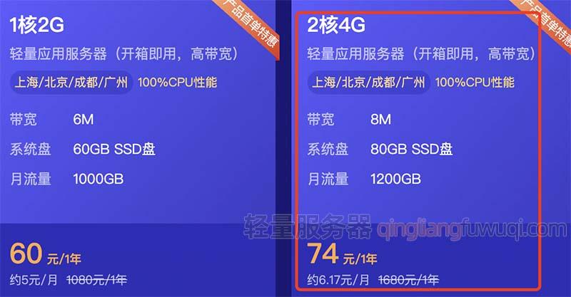 腾讯云2核4G8M轻量服务器74元
